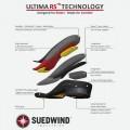 Ultima RS™ Front Zip Paddock Boot